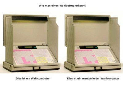 Problem Wahlcomputer